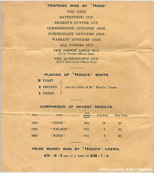 1935 Home Fleet Regatta edition of The Chough